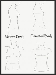 Natural Body vs. Corseted Body