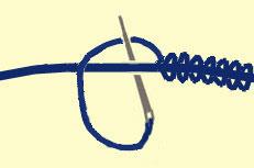 Buttonhole Stitching