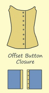 Offset Button Closure