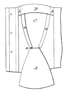 Corset Patent