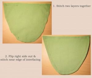 Stitching Panel