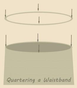 Quartering