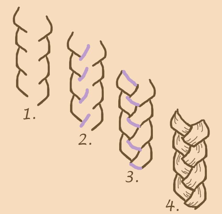 how to draw hair in a braid
