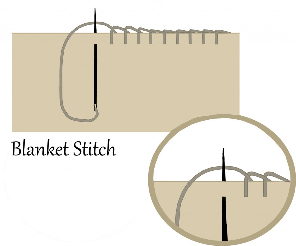 basic hand sewing yesterday 39 s thimble. Black Bedroom Furniture Sets. Home Design Ideas