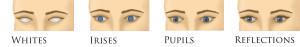 Layering Eyes